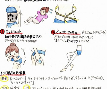 【レンタル】スリミング専用美容機器のホームケア