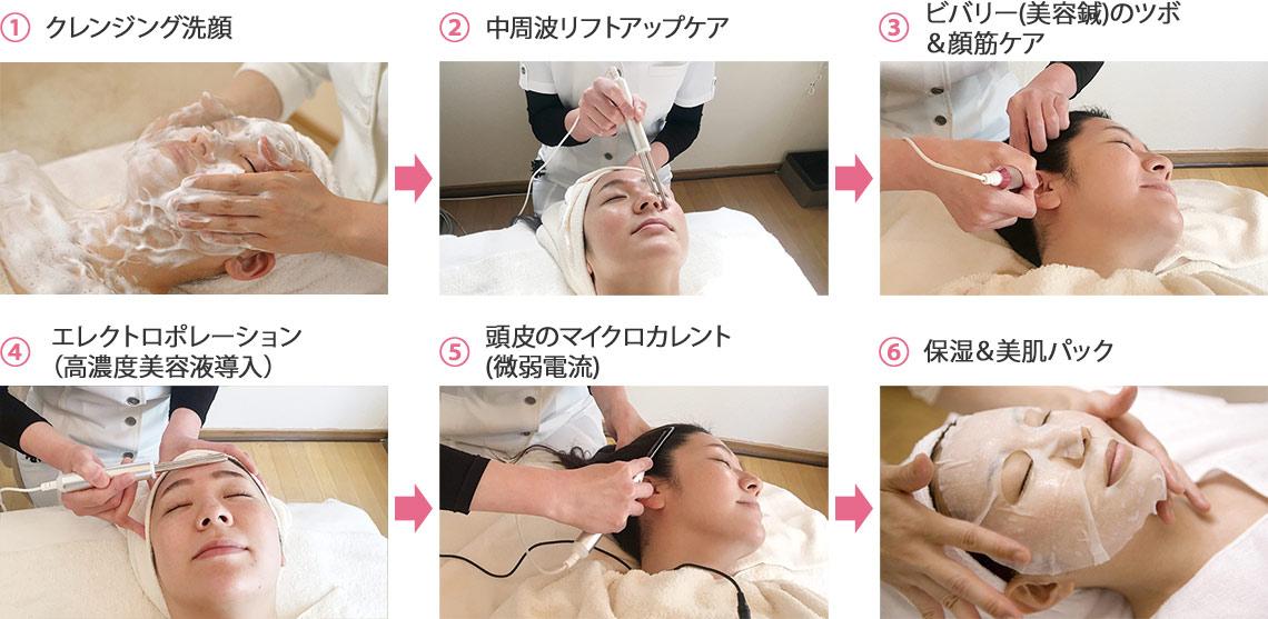 美容鍼フェイシャルの流れ